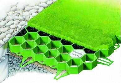 Елементи за затревен паркинг Recyfix Green